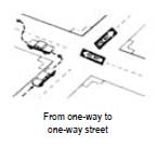 One-way street to one-way street